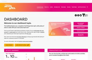 Rock Agency - Active April Project Dashboard
